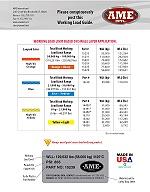 AME_Cribbing_Working_Load_Limits PDF